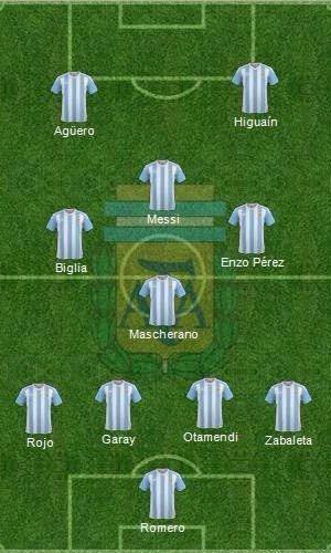 4-4-2 en rombo de Argentina