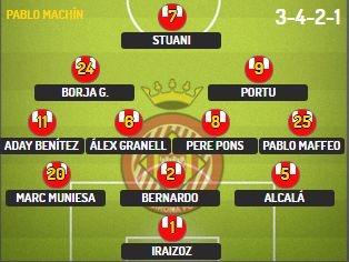 El 3-4-2-1 de Pablo Machín en el Girona