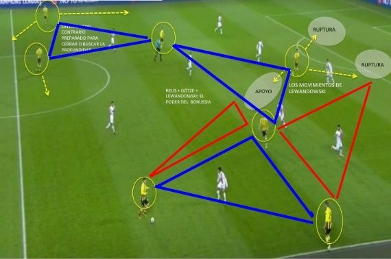 El fútbol está repleto de figuras geométricas